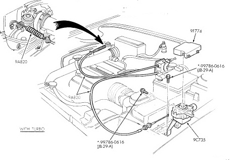 1993 Mercury Grand Marquis Fuse Box on 1992 isuzu pickup wiring diagram